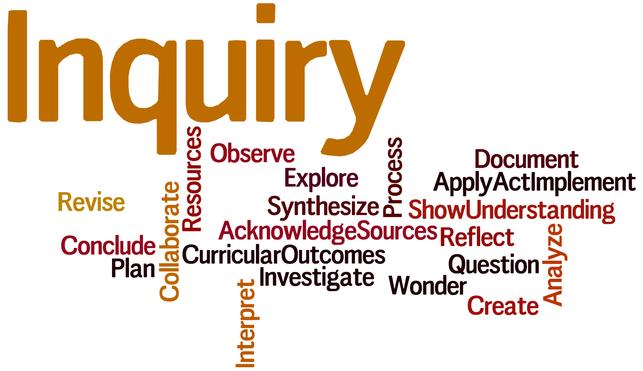inquiry al adekhar